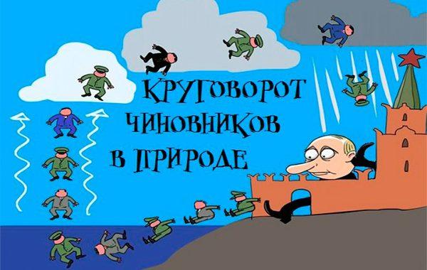 Меняйло кремлевских кадров