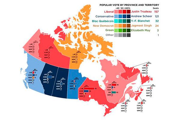 Регионализм по-канадски
